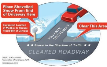 Snow/Driveway graphic showing where snow should be cleared